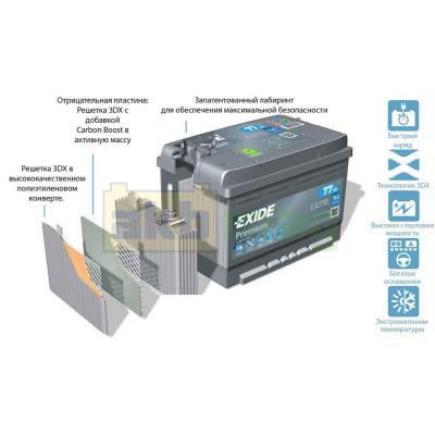 Автомобильный аккумулятор Exide 6СТ-47 Premium EA472