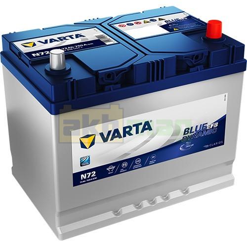 Автомобильный аккумулятор Varta 6СТ-72 N72 Blue Dynamic EFB