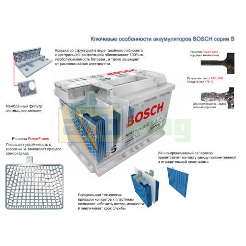 Автомобильный аккумулятор Bosch 6СТ-100 S5 013 0092S50130